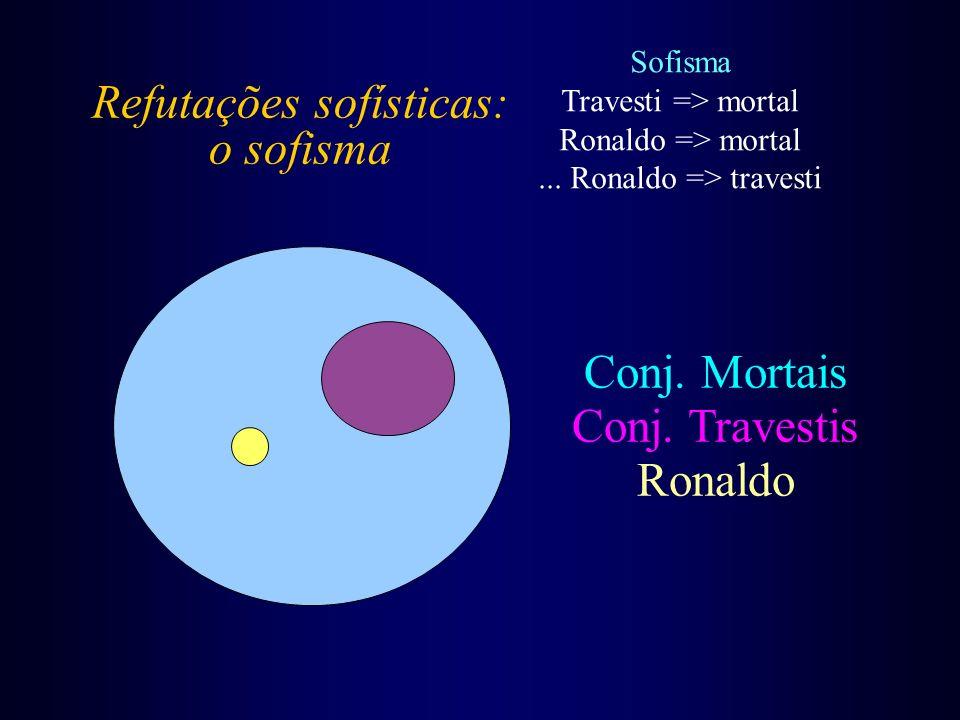 Refutações sofísticas: o sofisma