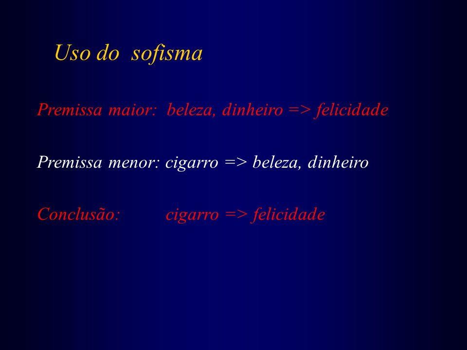 Uso do sofisma Premissa maior: beleza, dinheiro => felicidade