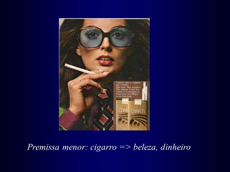 Premissa menor: cigarro => beleza, dinheiro