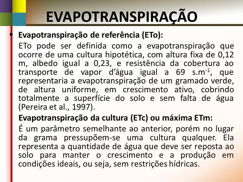 EVAPOTRANSPIRAÇÃO Evapotranspiração de referência (ETo):