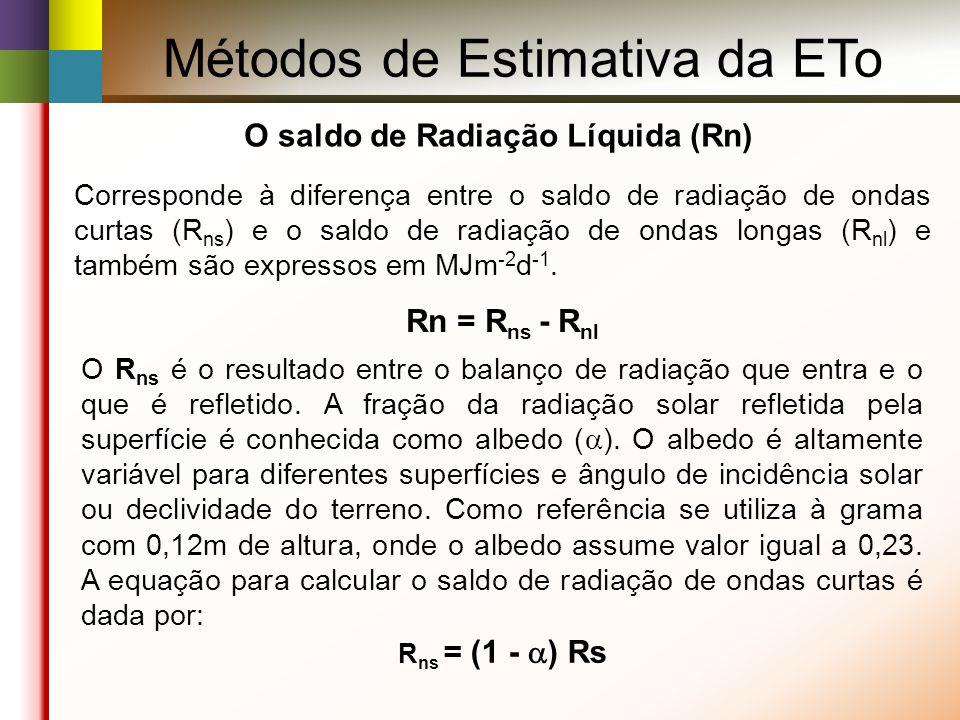 O saldo de Radiação Líquida (Rn)