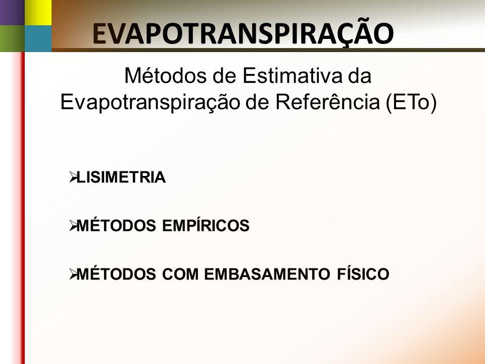 Métodos de Estimativa da Evapotranspiração de Referência (ETo)