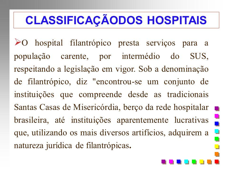 CLASSIFICAÇÃODOS HOSPITAIS