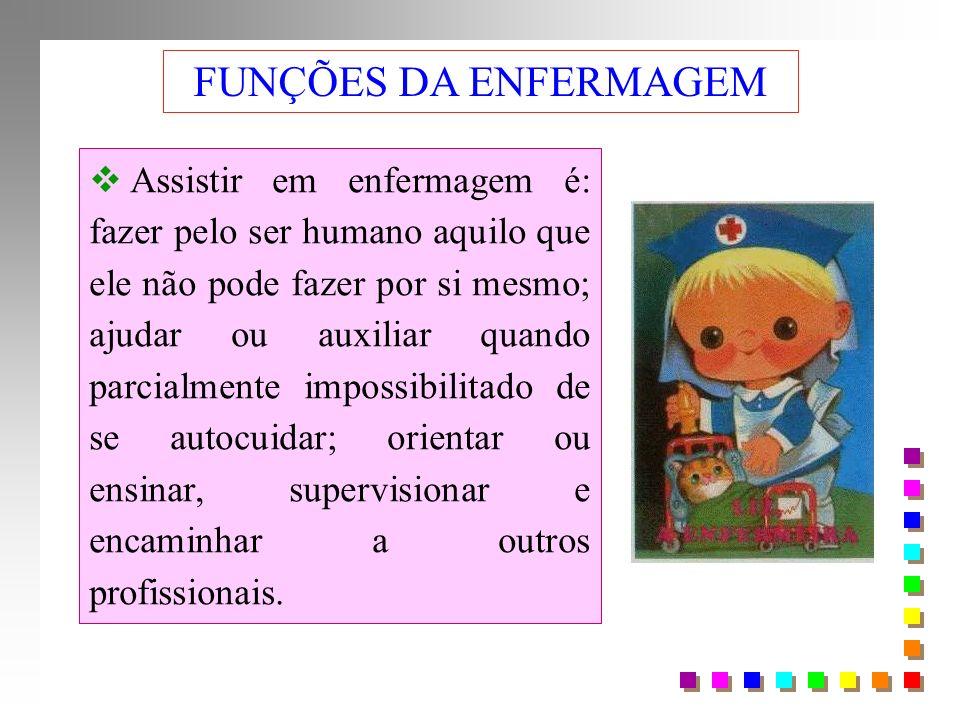 FUNÇÕES DA ENFERMAGEM