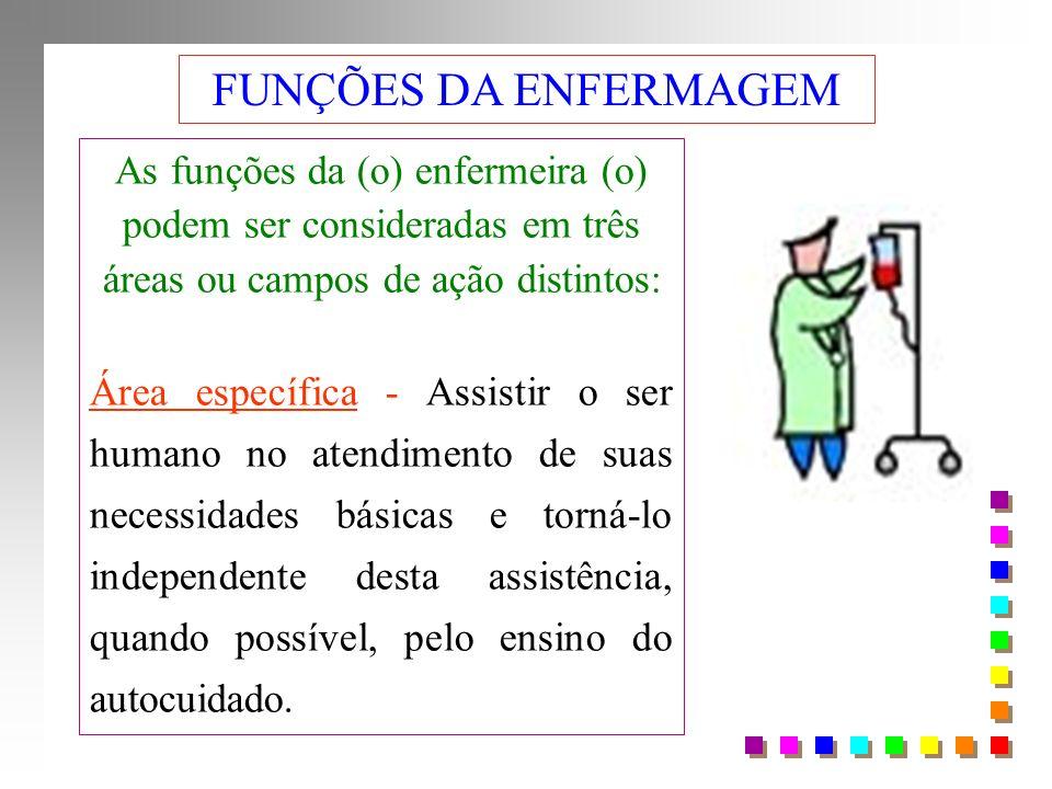 FUNÇÕES DA ENFERMAGEM As funções da (o) enfermeira (o) podem ser consideradas em três áreas ou campos de ação distintos: