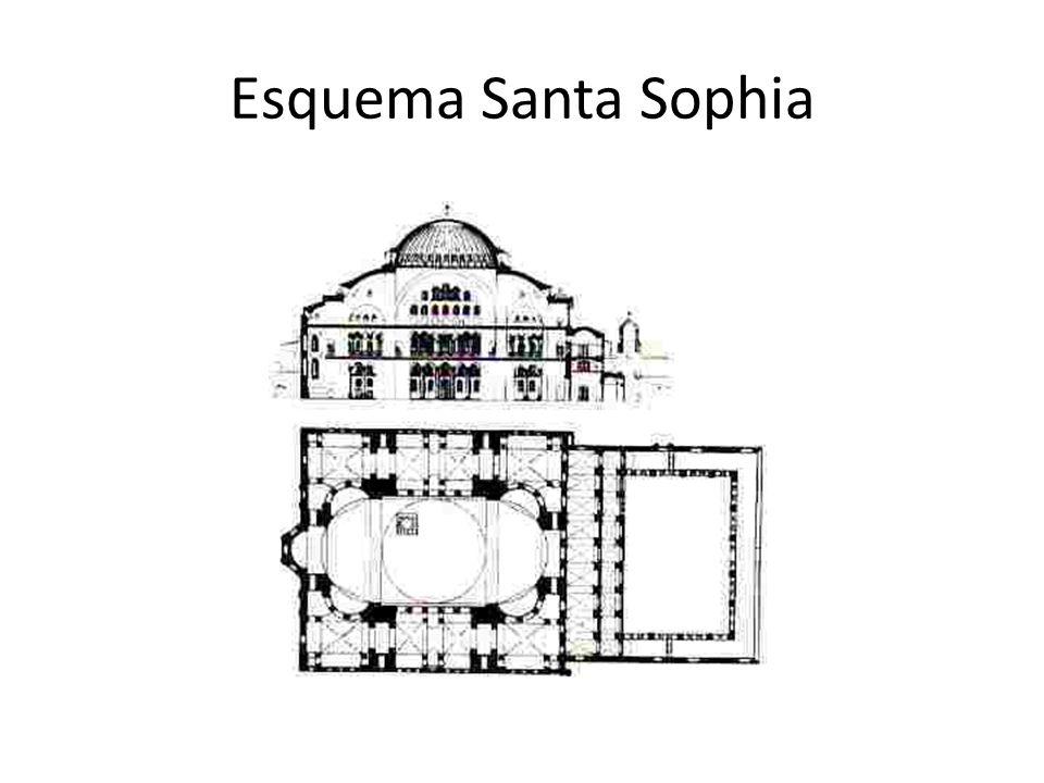 Esquema Santa Sophia