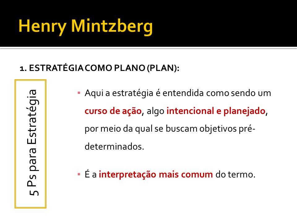 Henry Mintzberg 5 Ps para Estratégia