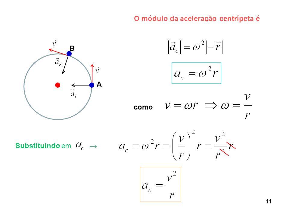 O módulo da aceleração centrípeta é