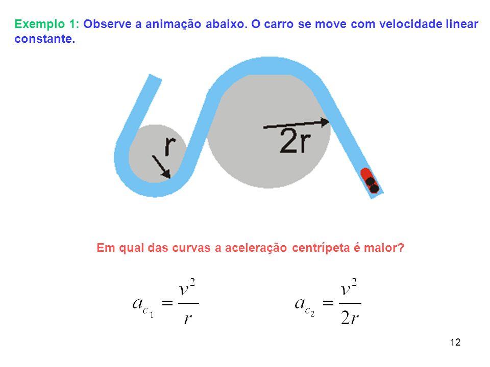 Em qual das curvas a aceleração centrípeta é maior
