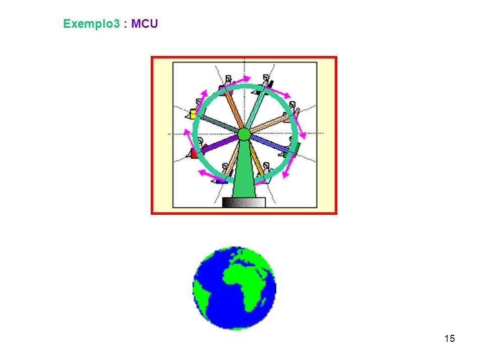 Exemplo3 : MCU