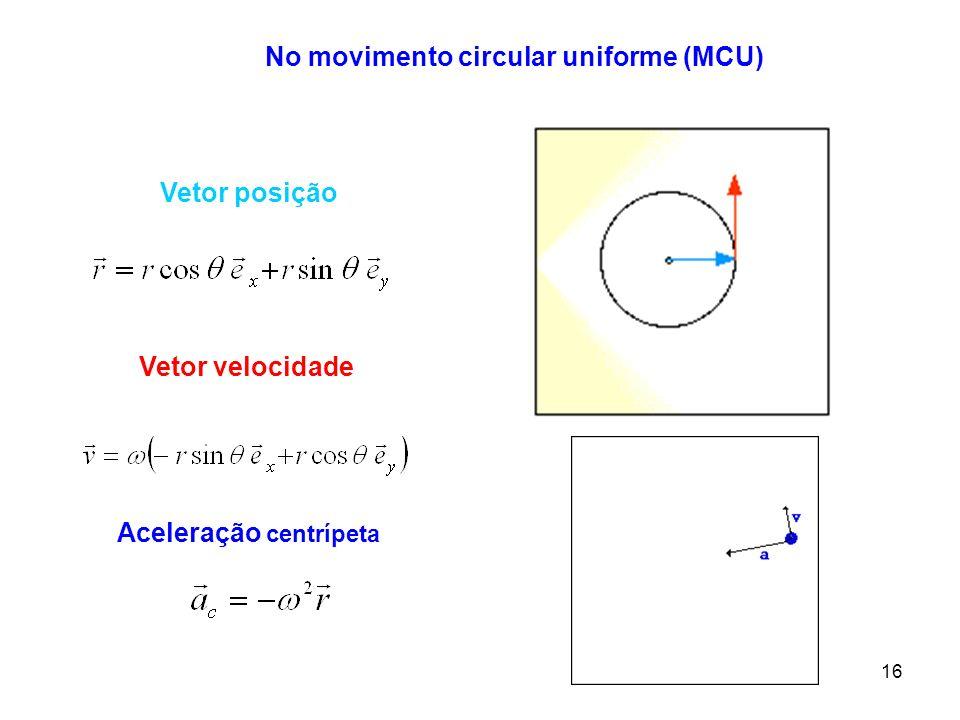 No movimento circular uniforme (MCU) Aceleração centrípeta