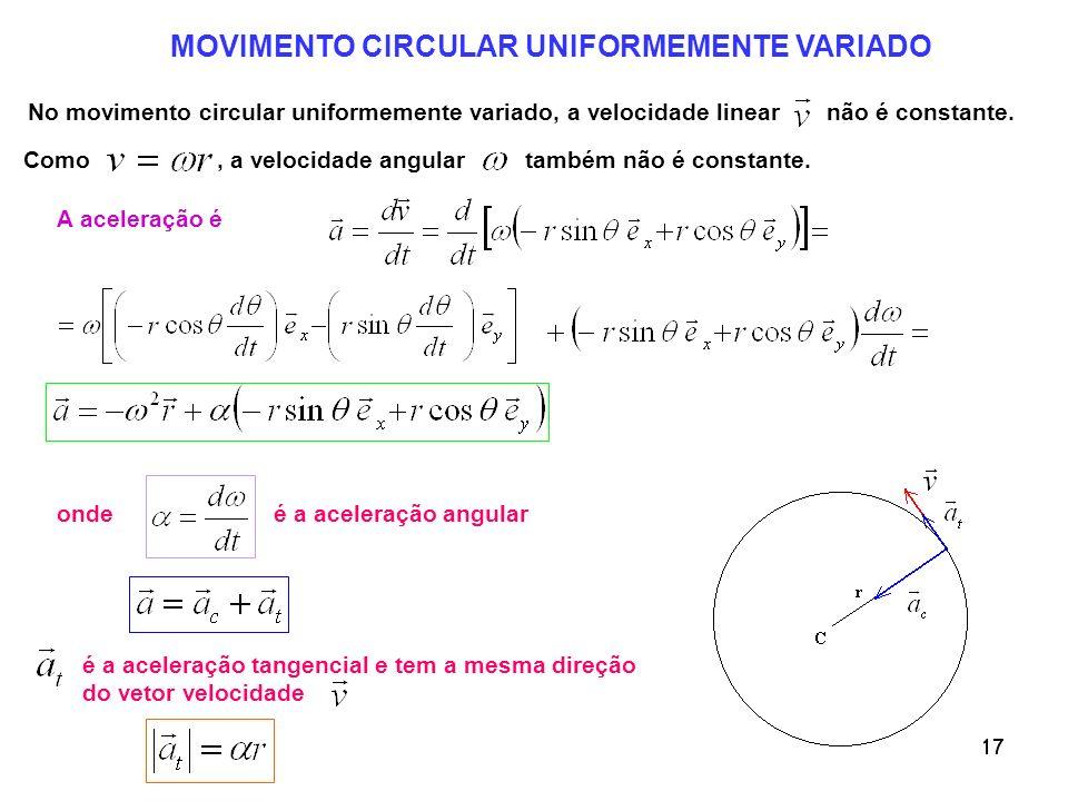 MOVIMENTO CIRCULAR UNIFORMEMENTE VARIADO