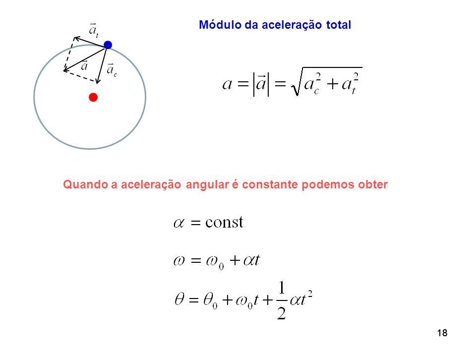 Módulo da aceleração total