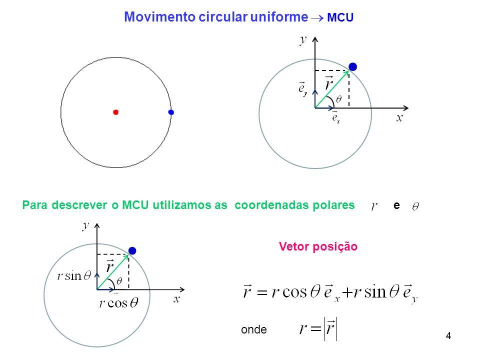 Movimento circular uniforme  MCU