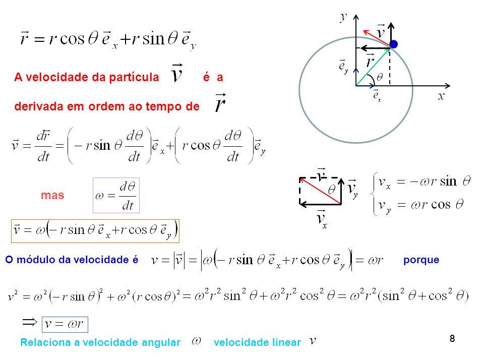 A velocidade da partícula é a derivada em ordem ao tempo de