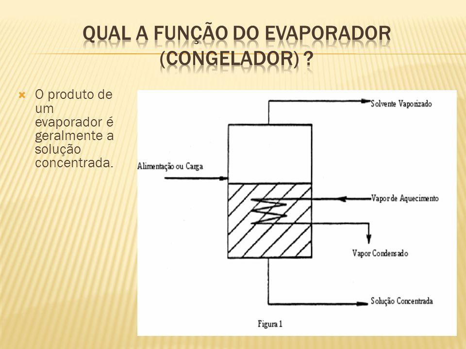 Qual a função do evaporador (Congelador)