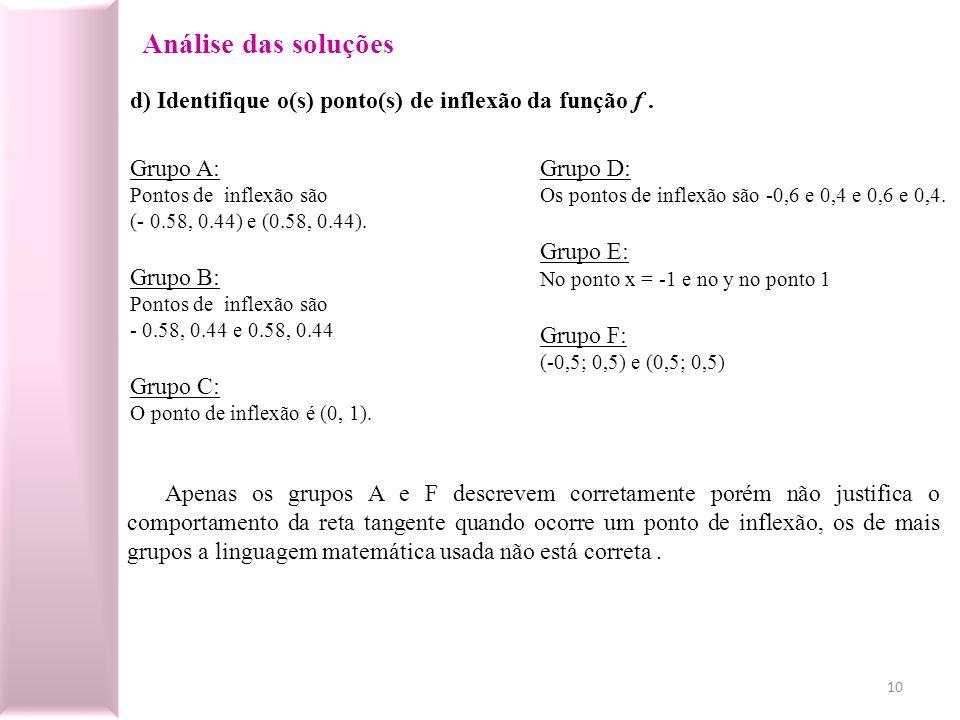 Análise das soluções d) Identifique o(s) ponto(s) de inflexão da função f . Grupo A: Grupo D: Pontos de inflexão são.