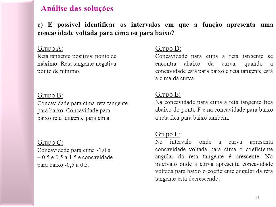 Análise das soluções e) É possível identificar os intervalos em que a função apresenta uma concavidade voltada para cima ou para baixo
