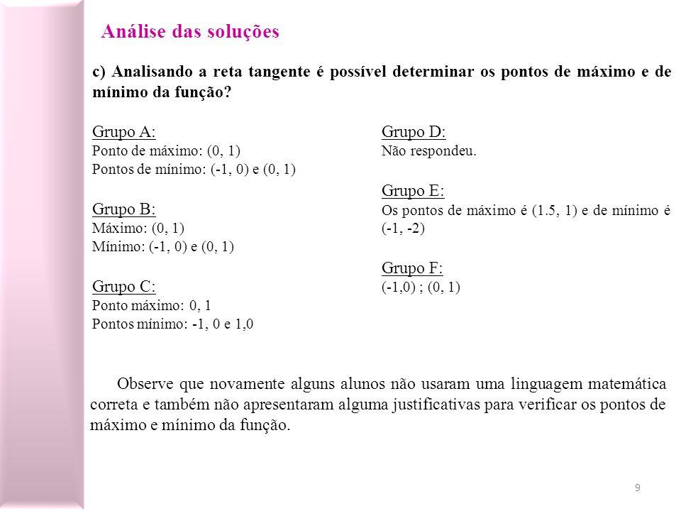 Análise das soluções c) Analisando a reta tangente é possível determinar os pontos de máximo e de mínimo da função
