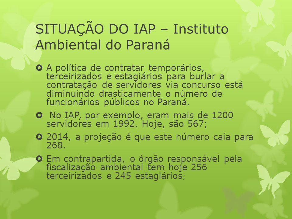 SITUAÇÃO DO IAP – Instituto Ambiental do Paraná