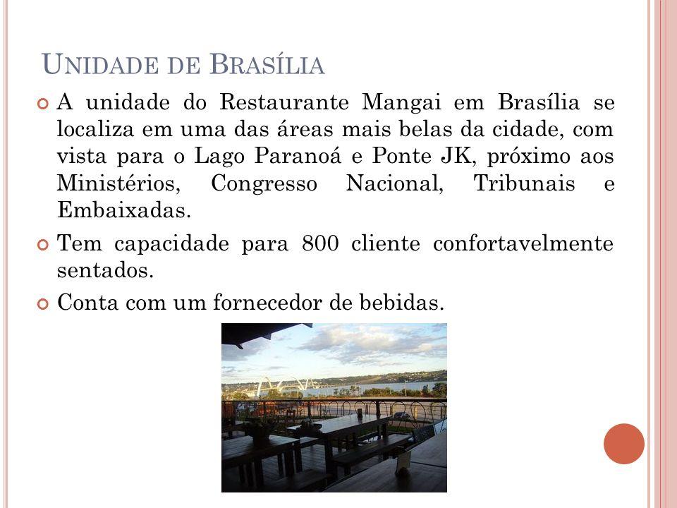 Unidade de Brasília