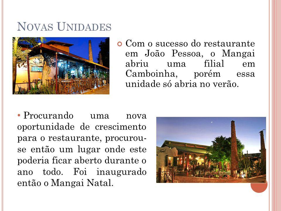 Novas Unidades Com o sucesso do restaurante em João Pessoa, o Mangai abriu uma filial em Camboinha, porém essa unidade só abria no verão.