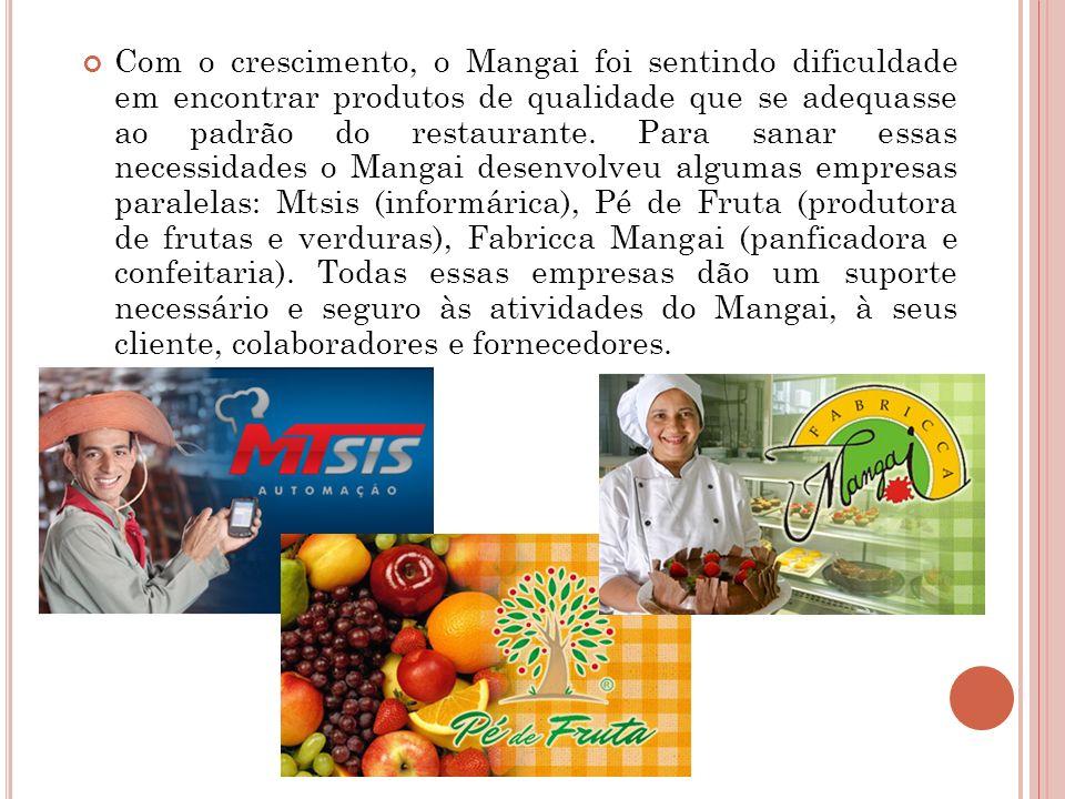 Com o crescimento, o Mangai foi sentindo dificuldade em encontrar produtos de qualidade que se adequasse ao padrão do restaurante.