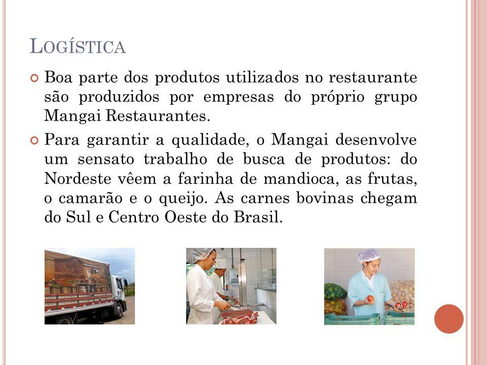 Logística Boa parte dos produtos utilizados no restaurante são produzidos por empresas do próprio grupo Mangai Restaurantes.
