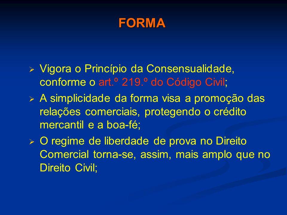 FORMA Vigora o Princípio da Consensualidade, conforme o art.º 219.º do Código Civil;