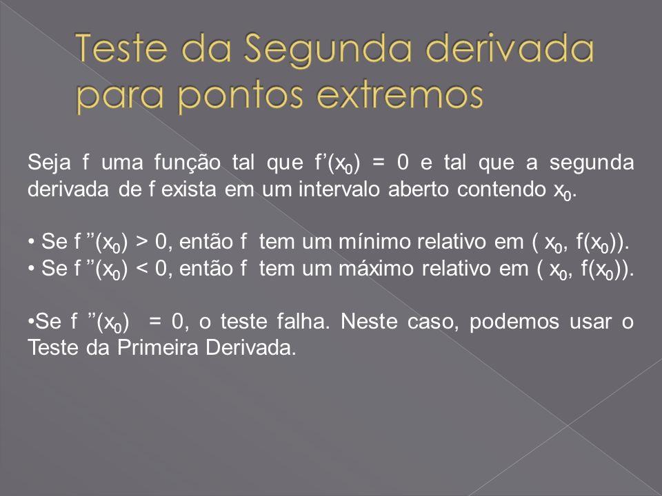 Teste da Segunda derivada para pontos extremos