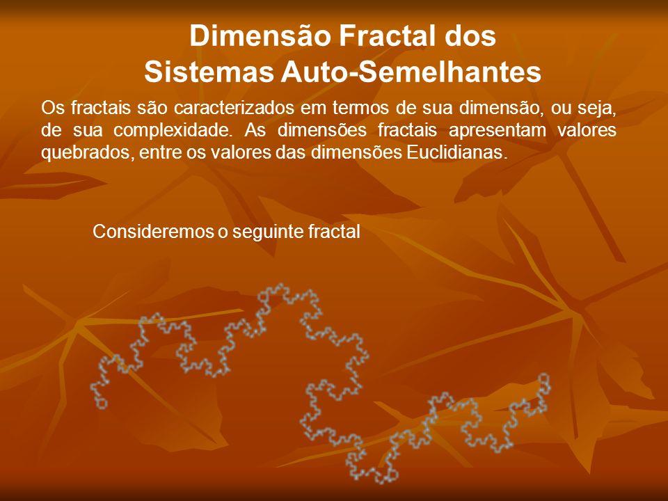 Dimensão Fractal dos Sistemas Auto-Semelhantes