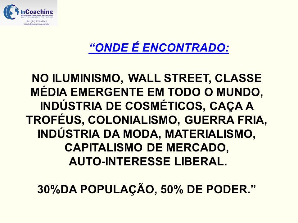 AUTO-INTERESSE LIBERAL. 30%DA POPULAÇÃO, 50% DE PODER.