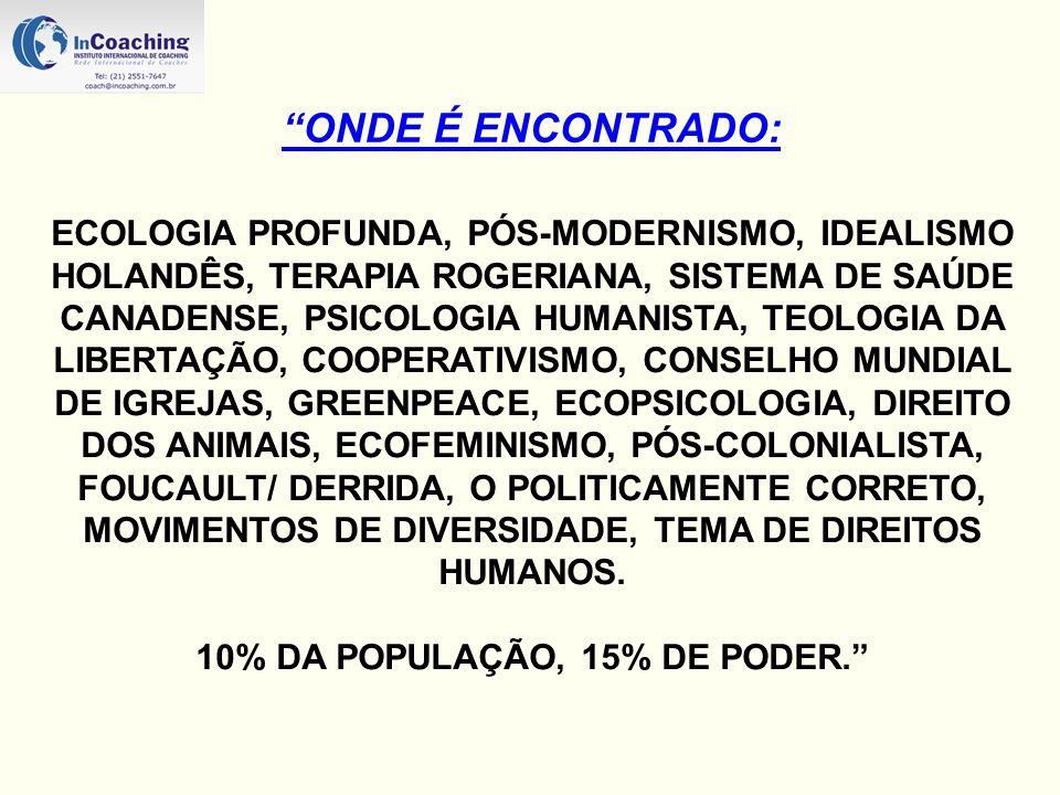 10% DA POPULAÇÃO, 15% DE PODER.