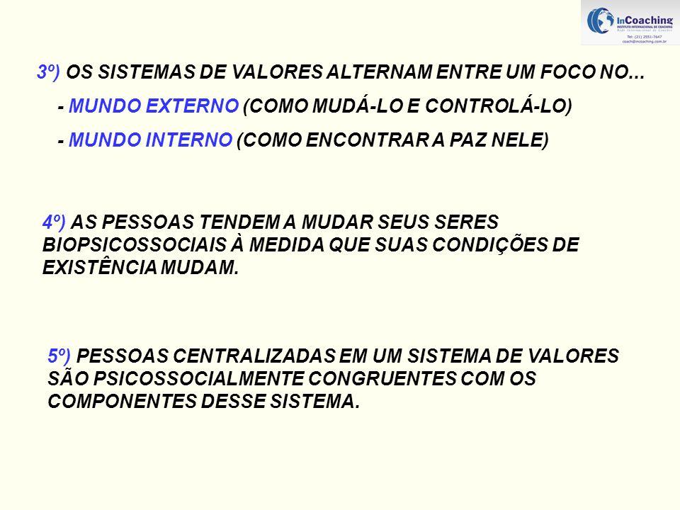 3º) OS SISTEMAS DE VALORES ALTERNAM ENTRE UM FOCO NO...