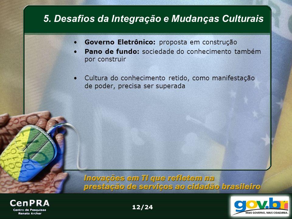 5. Desafios da Integração e Mudanças Culturais