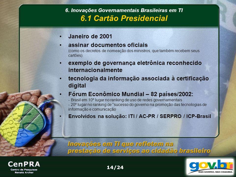 6. Inovações Governamentais Brasileiras em TI 6.1 Cartão Presidencial
