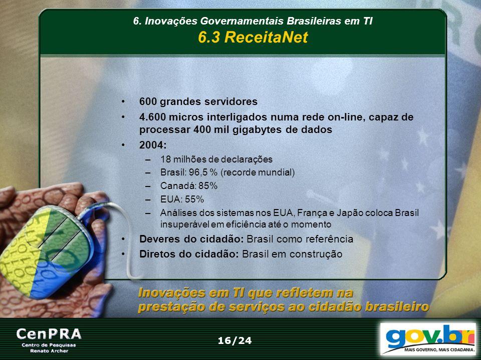 6. Inovações Governamentais Brasileiras em TI 6.3 ReceitaNet