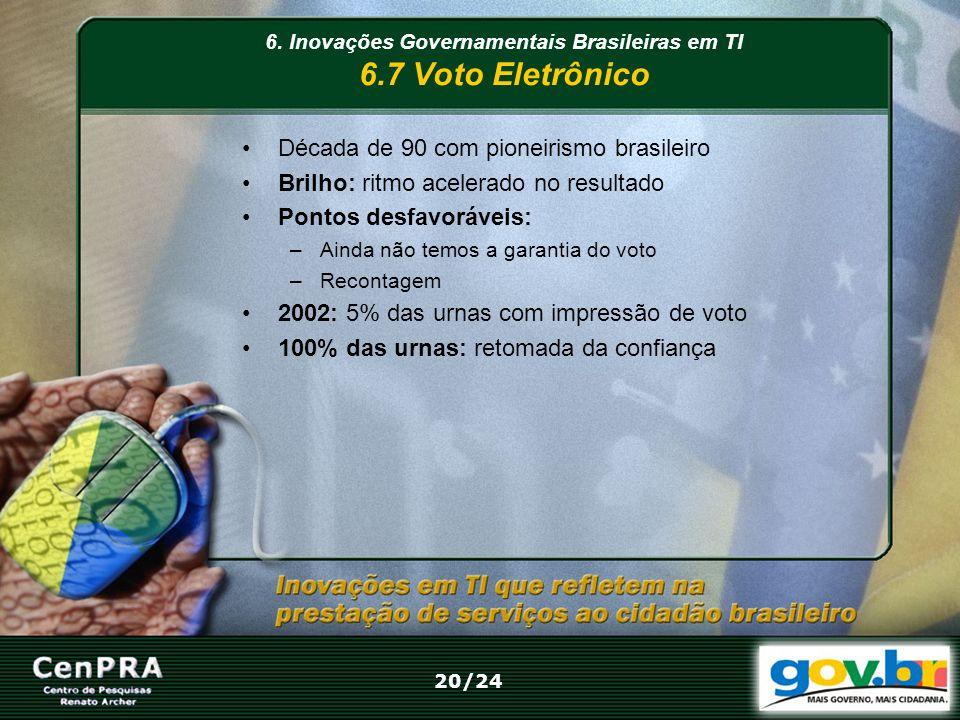 6. Inovações Governamentais Brasileiras em TI 6.7 Voto Eletrônico