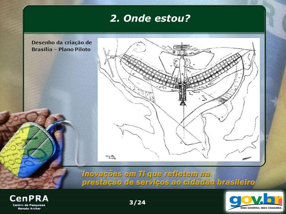 2. Onde estou Desenho da criação de Brasília – Plano Piloto 3/24