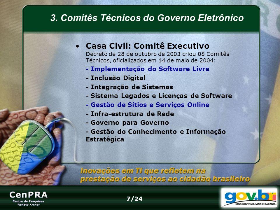 3. Comitês Técnicos do Governo Eletrônico