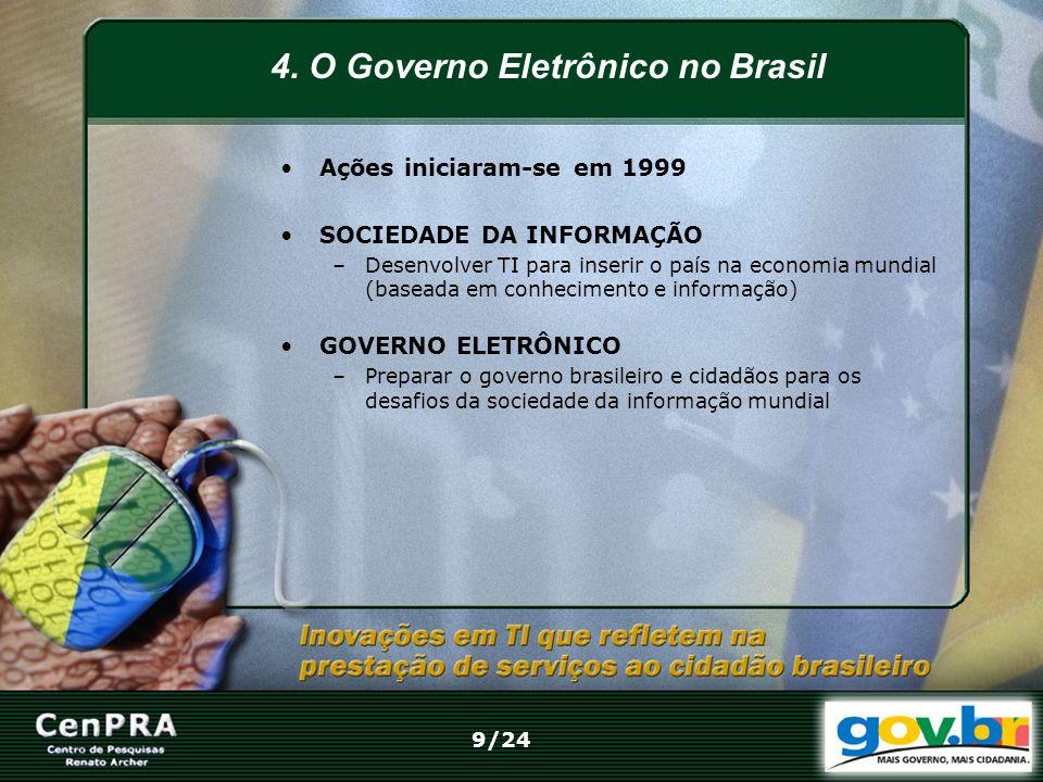 4. O Governo Eletrônico no Brasil
