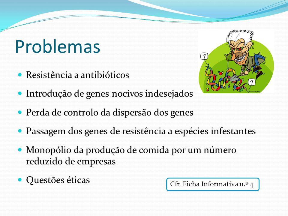 Problemas Resistência a antibióticos