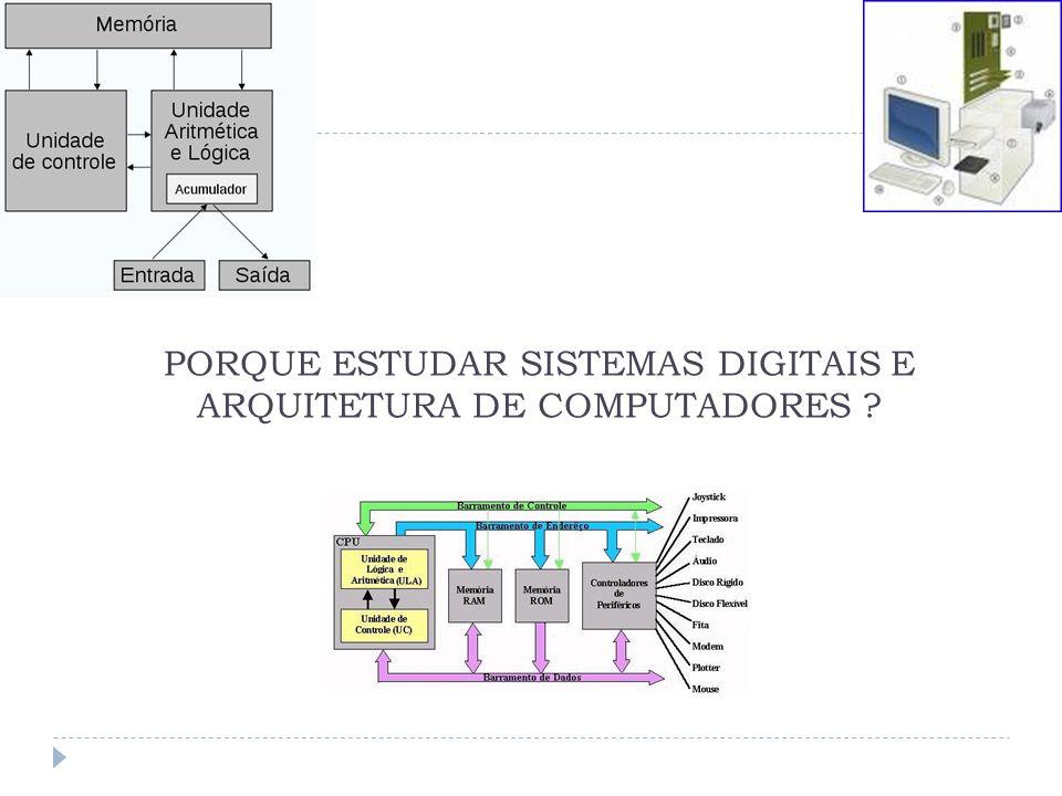 PORQUE ESTUDAR SISTEMAS DIGITAIS E ARQUITETURA DE COMPUTADORES