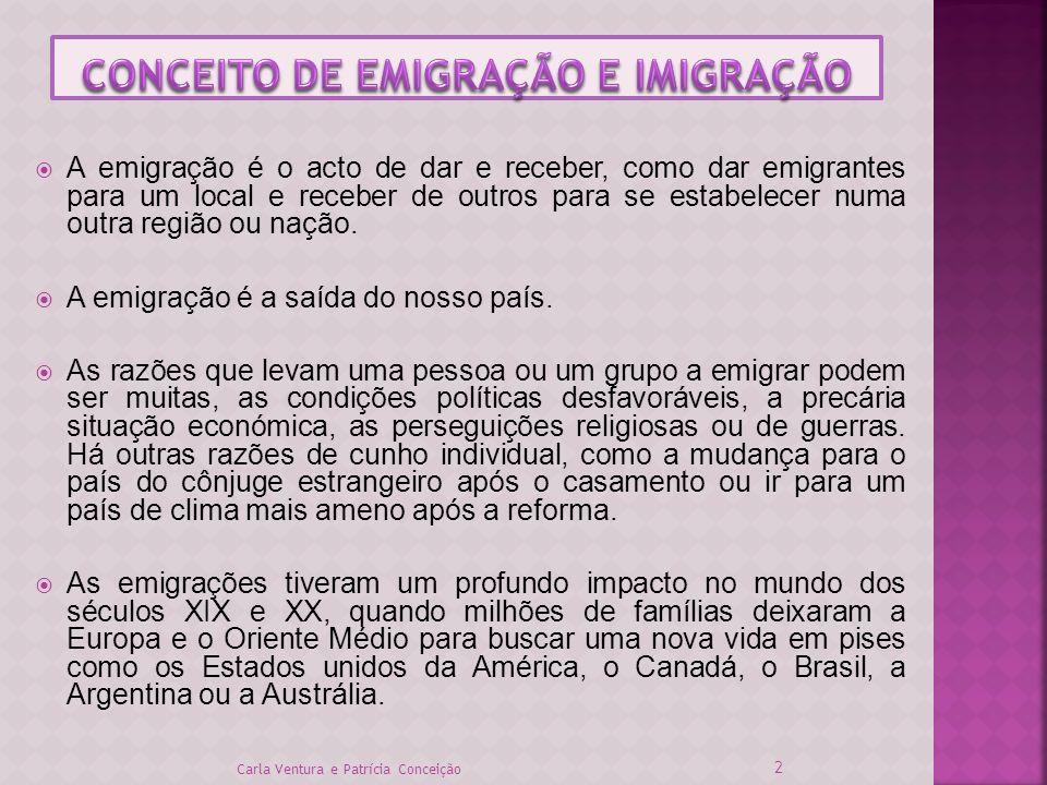 CONCEITO DE EMIGRAÇÃO E IMIGRAÇÃO