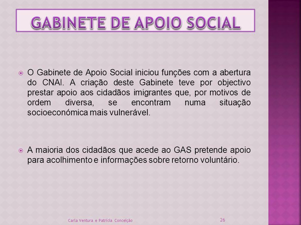 GABINETE DE APOIO SOCIAL