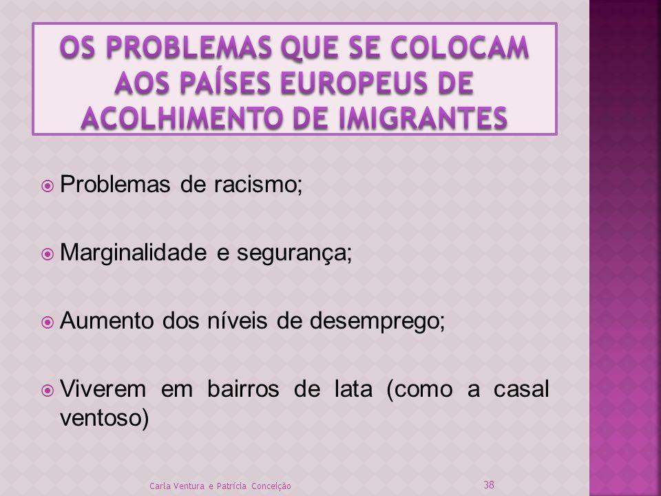 OS PROBLEMAS QUE SE COLOCAM AOS PAÍSES EUROPEUS DE ACOLHIMENTO DE IMIGRANTES