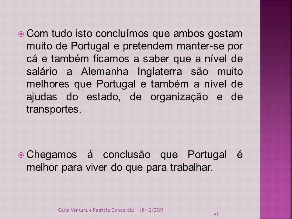 Com tudo isto concluímos que ambos gostam muito de Portugal e pretendem manter-se por cá e também ficamos a saber que a nível de salário a Alemanha Inglaterra são muito melhores que Portugal e também a nível de ajudas do estado, de organização e de transportes.