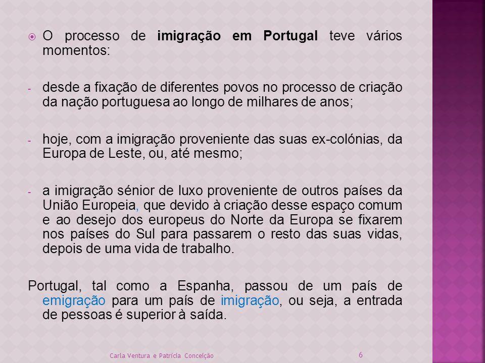 O processo de imigração em Portugal teve vários momentos: