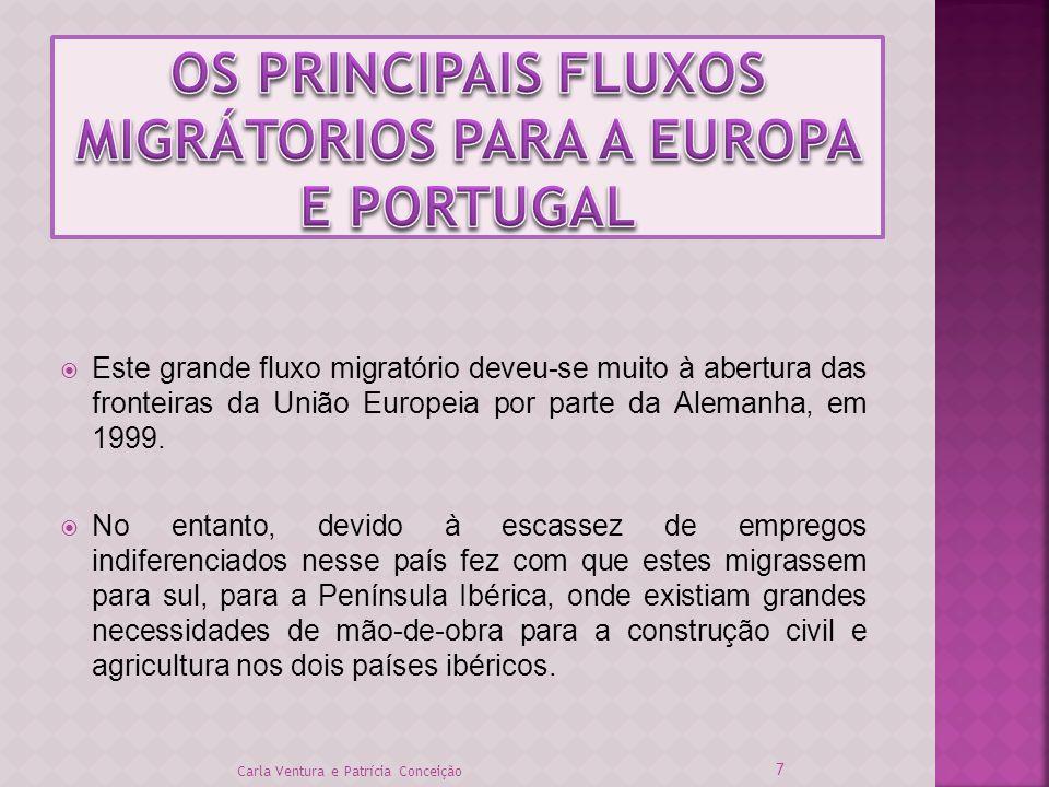 OS PRINCIPAIS FLUXOS MIGRÁTORIOS PARA A EUROPA E PORTUGAL