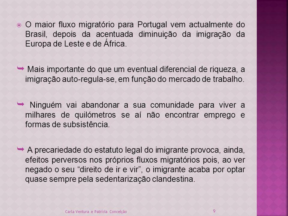 O maior fluxo migratório para Portugal vem actualmente do Brasil, depois da acentuada diminuição da imigração da Europa de Leste e de África.